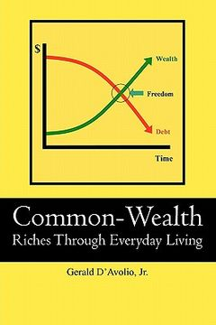 portada common-wealth
